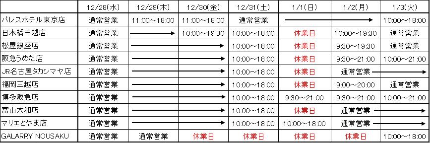 new-year-holidays